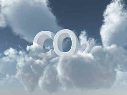 What is CO2